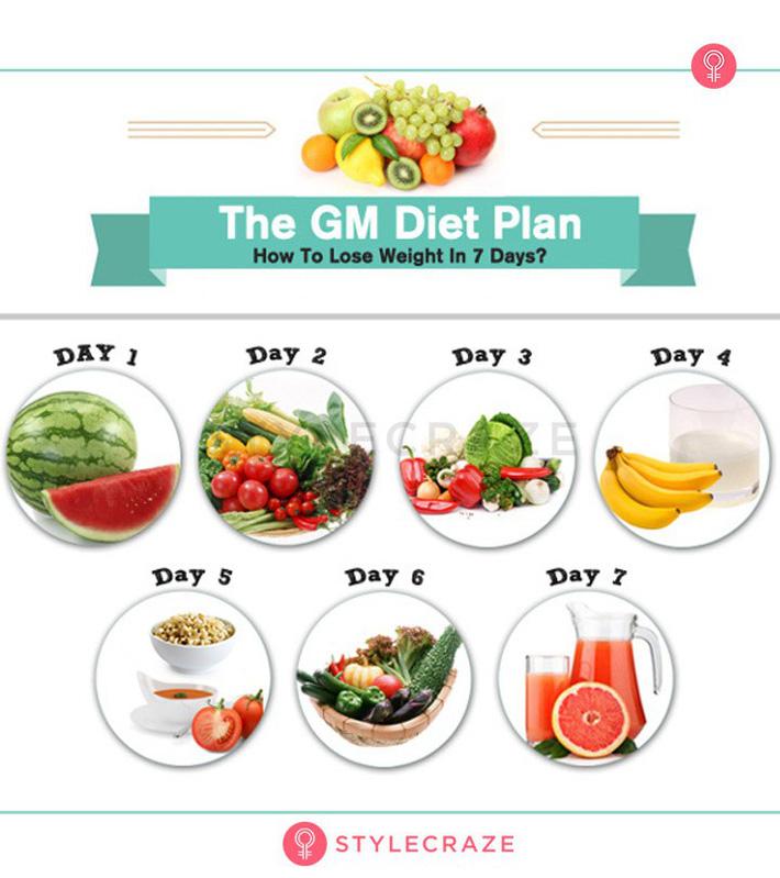 Chế độ ăn General Motors có gì đặc biệt mà giúp Nhã Phương giảm liền 4kg chỉ trong 4 ngày áp dụng-4