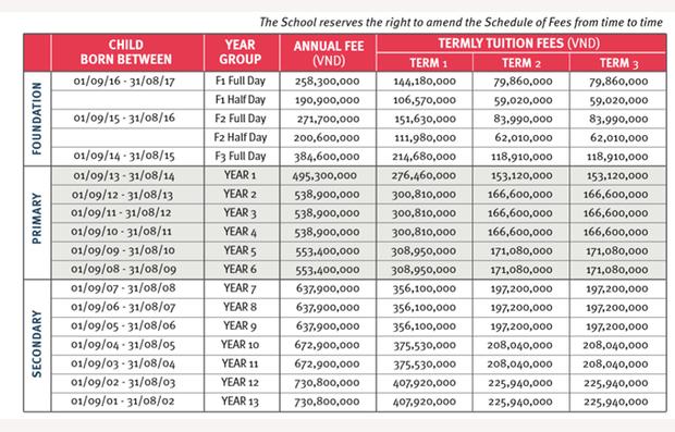 """Học phí của các trường Quốc tế xịn"""" tại Hà Nội, lên đến mức 730 triệu/năm!-2"""