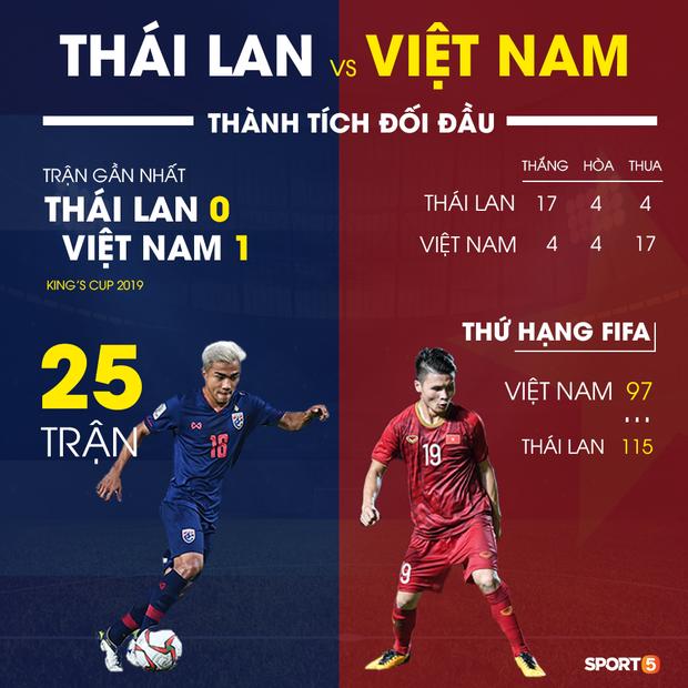 CLB Hà Lan cổ vũ Văn Hậu hạ gục tuyển Thái Lan bằng tiếng Việt của chị google dịch-2