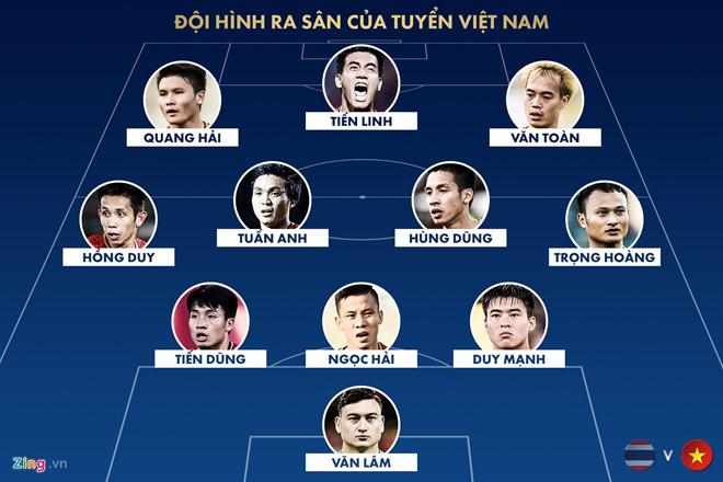 Thái Lan 0-0 Việt Nam: Đặng Văn Lâm xuất sắc giữ lại 1 điểm cho Việt Nam-17
