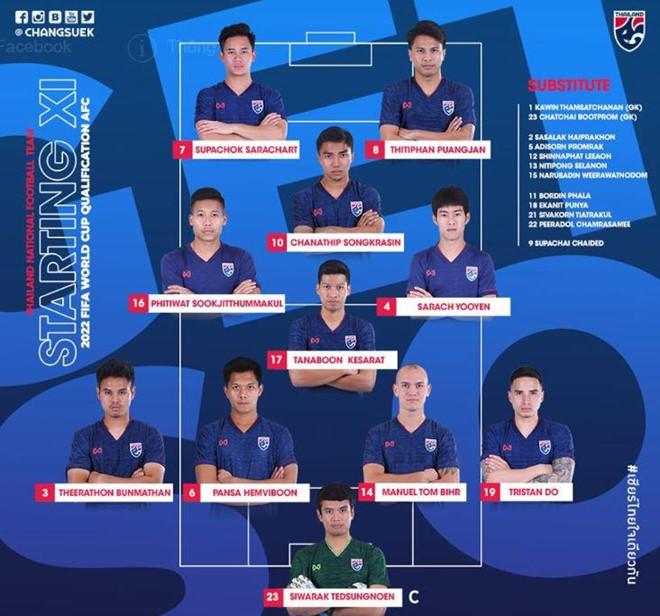 Thái Lan 0-0 Việt Nam: Đặng Văn Lâm xuất sắc giữ lại 1 điểm cho Việt Nam-21