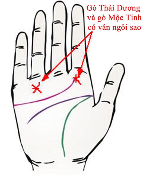 Bỏ 5 giây soi lòng bàn tay, biết ngay ai được Thần Tài phù hộ, hưởng kiếp giàu sang-4