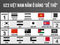 3 kịch bản cho U23 Việt Nam tại lễ bốc thăm VCK U23 châu Á