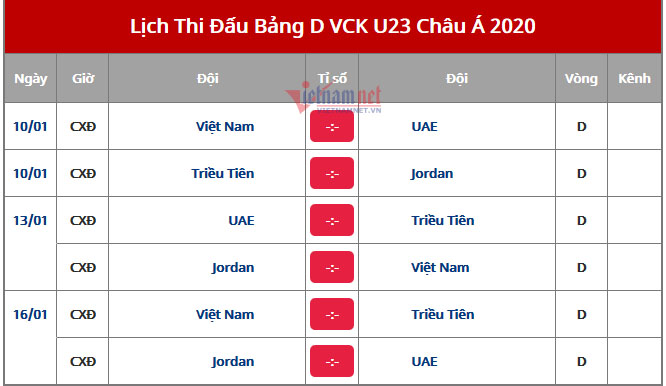 Lịch thi đấu của U23 Việt Nam tại VCK U23 châu Á 2020-2
