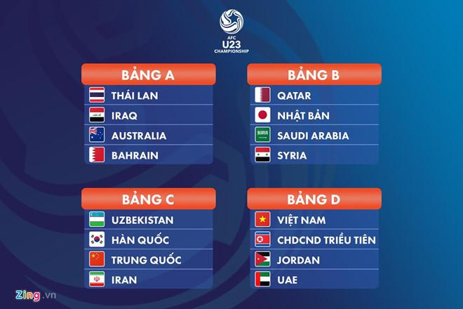HLV Park: May mắn vì U23 Việt Nam không gặp Hàn Quốc-1