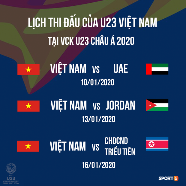 Nếu tiến sâu ở giải U23 châu Á, U23 Việt Nam sẽ ăn Tết trên đất Thái Lan-1