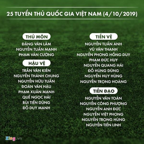 Mạc Hồng Quân và 8 cầu thủ chia tay tuyển Việt Nam-2