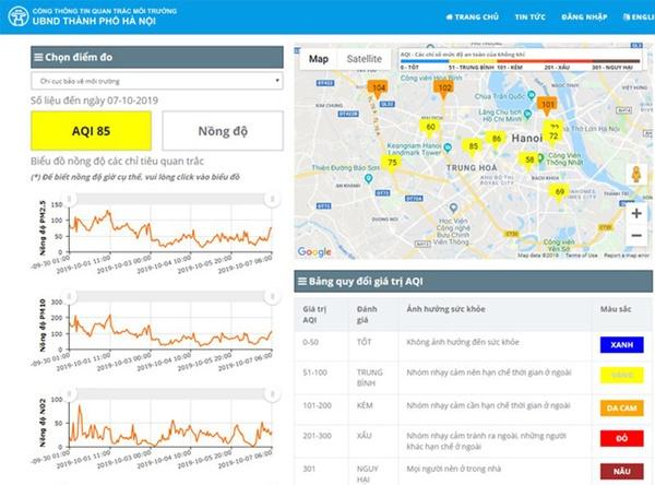 """App AirVisual đưa thông tin không chuẩn xác và gỡ bỏ, Hà Nội vẫn ô nhiễm không khí nặng nề và người dân nên xem ở những web, app uy tín""""-2"""