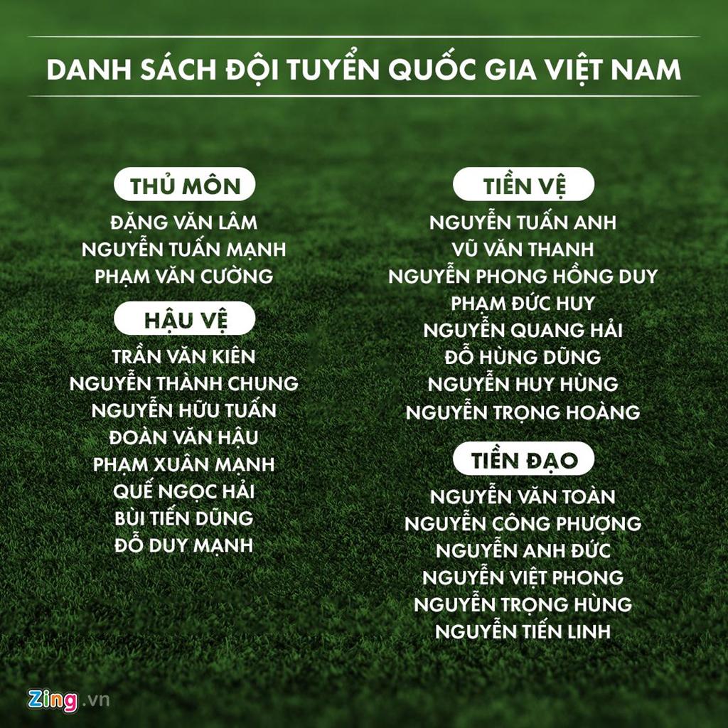 Tuấn Anh và những bất ngờ tuyển Việt Nam dành cho Malaysia-8