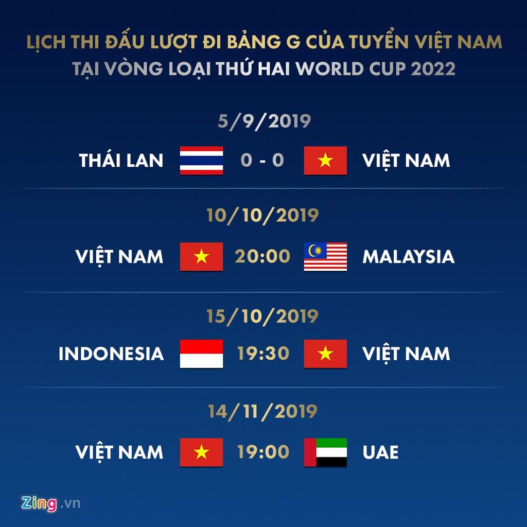 'Tuyển Việt Nam đang trên Malaysia một bậc'-4