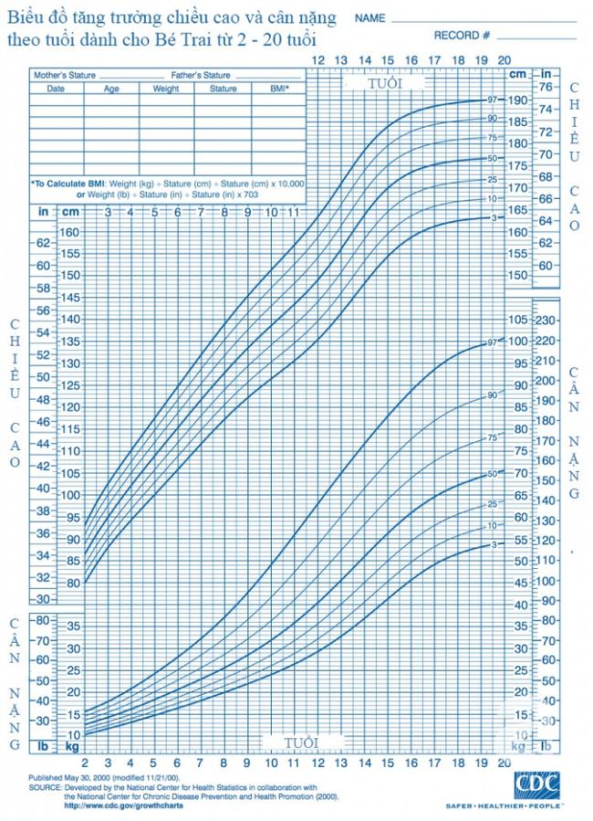 Bác sĩ nhi khoa hướng dẫn cha mẹ 3 phương pháp dự đoán chiều cao của con trong tương lai-3