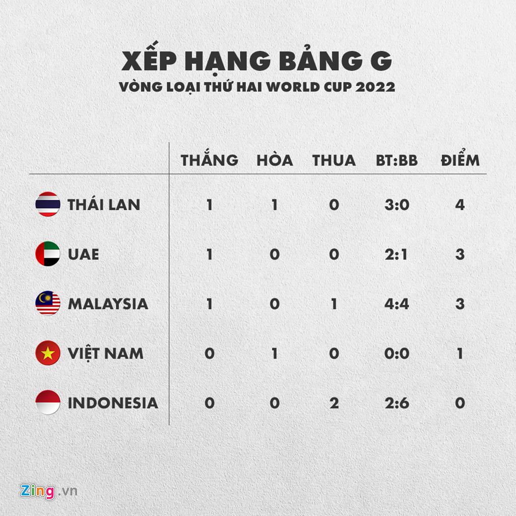 Tuyển Việt Nam có thành tích đối đầu vượt trội trước Malaysia-5