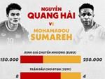 CĐV vui mừng khi Chelsea chúc tuyển Việt Nam chiến thắng-2