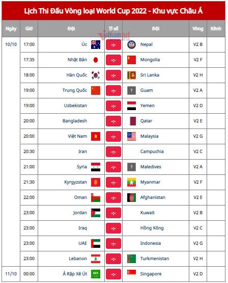 Link xem Việt Nam vs Malaysia, 20h00 ngày 10/10-2
