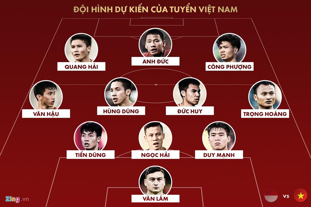 Indonesia vs Việt Nam: Làm sao cản nổi thầy trò HLV Park Hang Seo?-5
