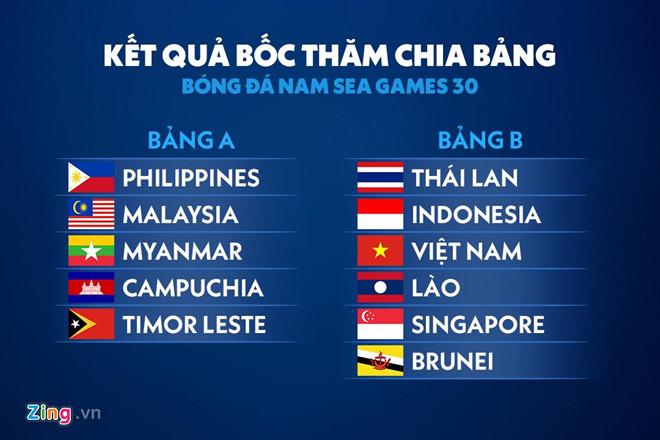 U22 Việt Nam cùng bảng Thái Lan ở SEA Games 30-1