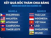 U22 Việt Nam cùng bảng Thái Lan ở SEA Games 30