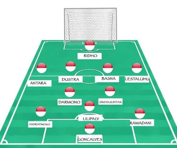 Việt Nam vẫn xếp sau Thái Lan sau trận thắng Indonesia-24