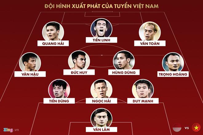 Công Phượng sẽ trừng phạt Indonesia ở hiệp 2-3
