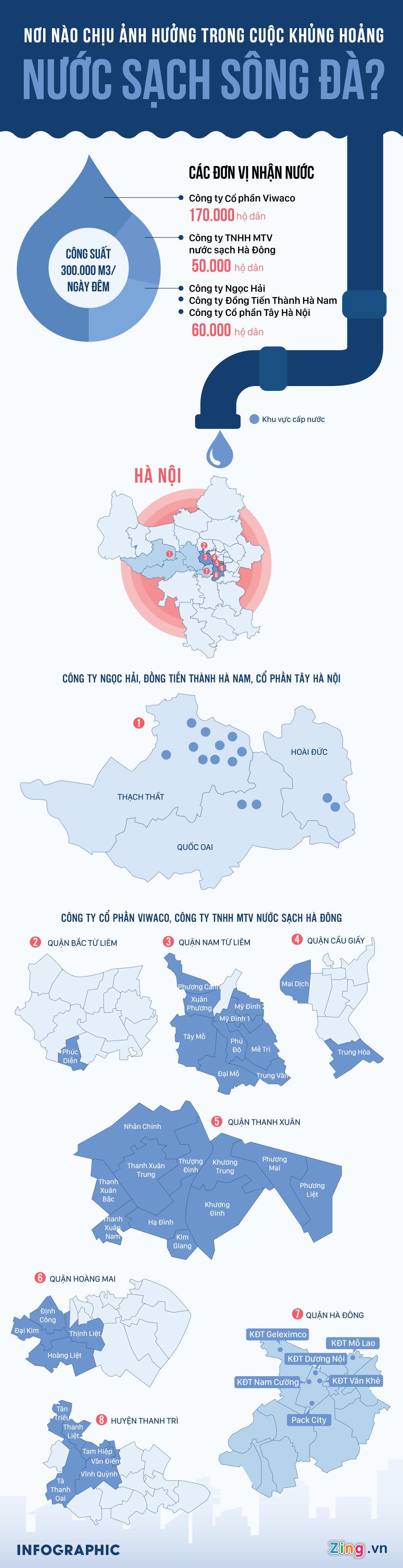 Nơi nào chịu ảnh hưởng trong cuộc khủng hoảng nước sạch sông Đà?-1