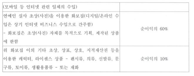 Những điểm trùng hợp kinh hoàng của showbiz Hàn năm 2009 và 2019: Lời nguyền 10 năm là có thật?-20
