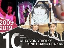 Những điểm trùng hợp kinh hoàng của showbiz Hàn năm 2009 và 2019: Lời nguyền 10 năm là có thật?