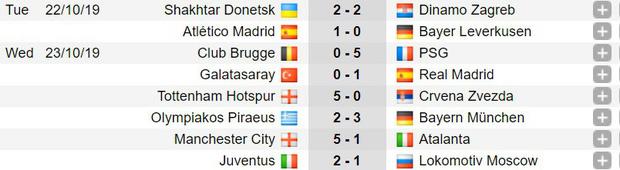 Sao 100 triệu euro của Real Madrid tự biến mình trở thành trò cười với pha bỏ lỡ của mùa giải-4