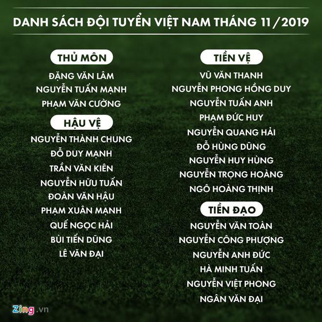 Tuyển Việt Nam có đợt tập trung tốt nhất trước khi tái đấu Thái Lan-2