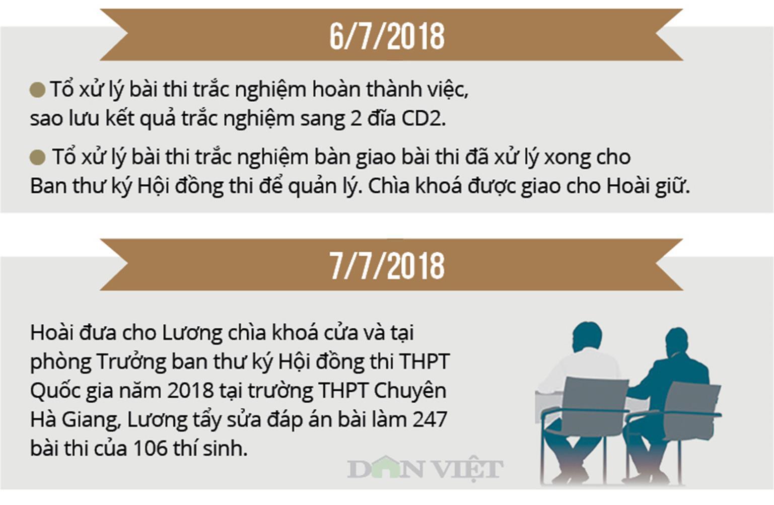 Những con số nhói lòng và phát ngôn sốc vụ gian lận thi ở Hà Giang-3