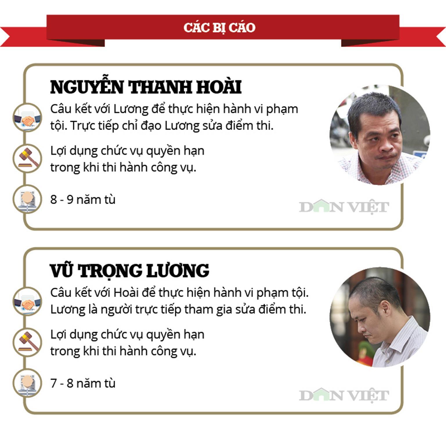 Những con số nhói lòng và phát ngôn sốc vụ gian lận thi ở Hà Giang-5