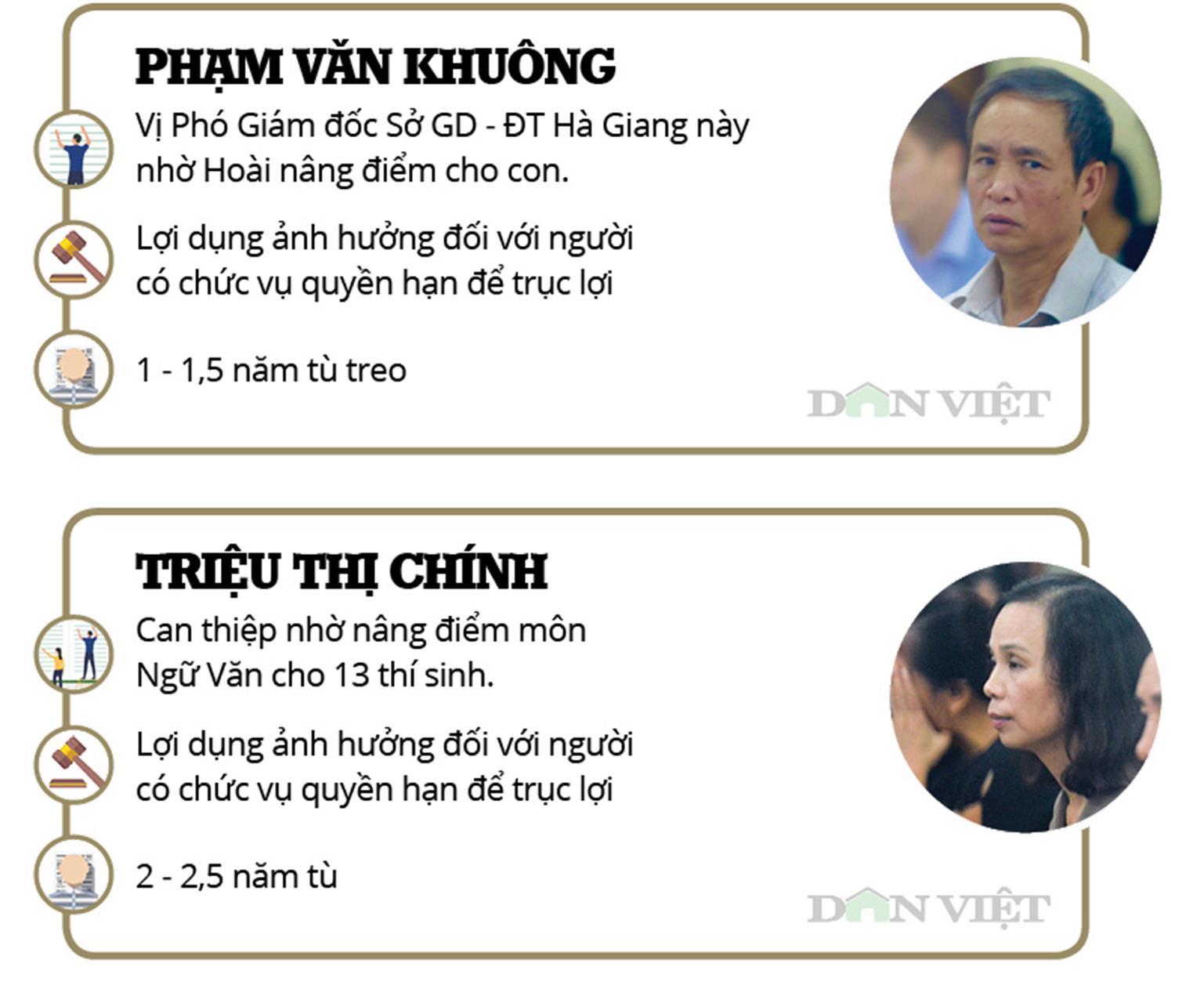 Những con số nhói lòng và phát ngôn sốc vụ gian lận thi ở Hà Giang-6