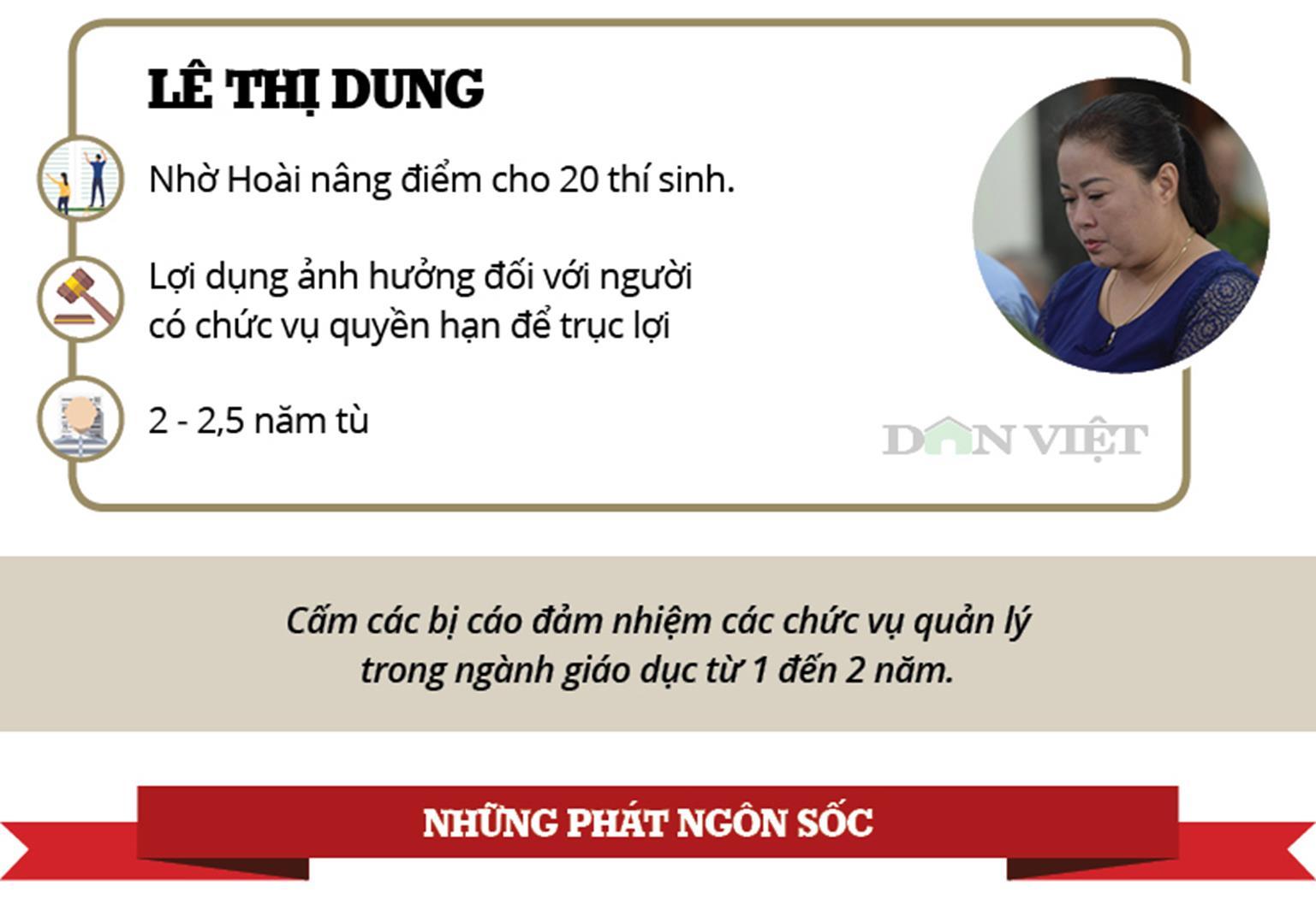 Những con số nhói lòng và phát ngôn sốc vụ gian lận thi ở Hà Giang-7
