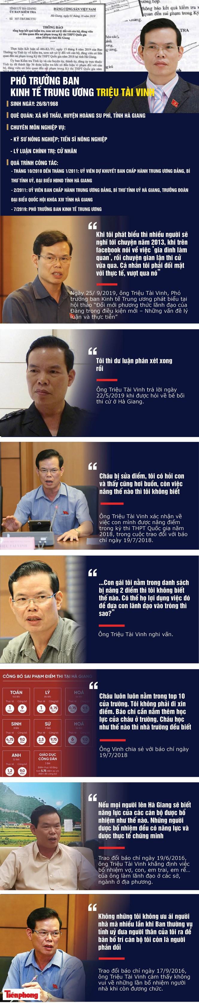 Hôm nay tuyên án gian lận thi cử Hà Giang: Nâng điểm 106 thí sinh để tạo phúc?-2