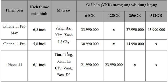 iPhone 11 chính hãng bán tại Việt Nam vào ngày 1/11, giá rẻ nhất từ 21,99 triệu đồng-3