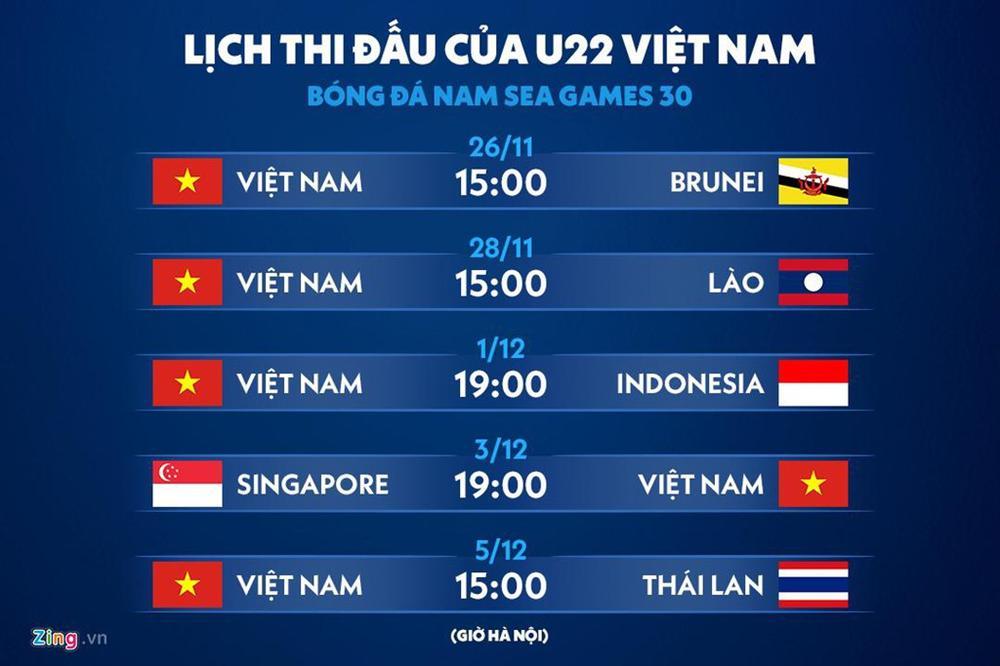 Công Phượng, Văn Lâm hay bài toán U22+2 ở SEA Games-2