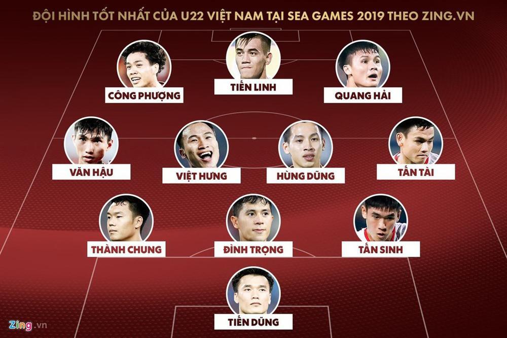 Công Phượng, Văn Lâm hay bài toán U22+2 ở SEA Games-3