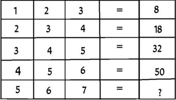 85% người không giải được 5 câu hỏi tìm quy luật điền đáp án vào dãy số, bạn thuộc 15% còn lại?-1