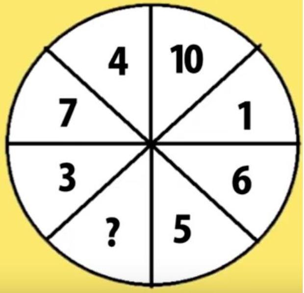 85% người không giải được 5 câu hỏi tìm quy luật điền đáp án vào dãy số, bạn thuộc 15% còn lại?-3