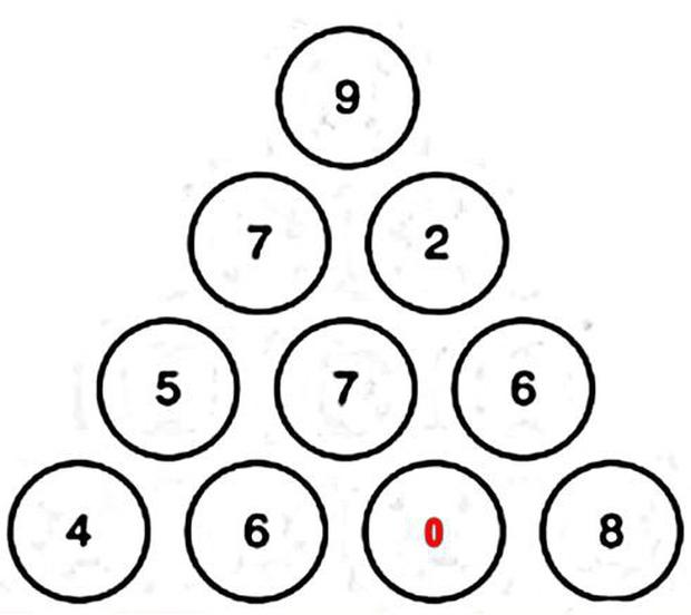 85% người không giải được 5 câu hỏi tìm quy luật điền đáp án vào dãy số, bạn thuộc 15% còn lại?-7