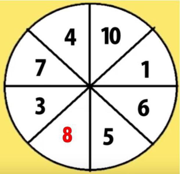 85% người không giải được 5 câu hỏi tìm quy luật điền đáp án vào dãy số, bạn thuộc 15% còn lại?-8