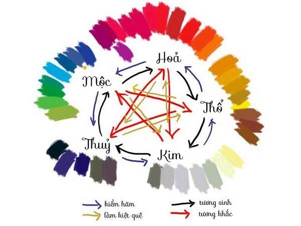 Chọn đúng những màu này sẽ giúp người tuổi Tuất xóa bỏ vận xui-2