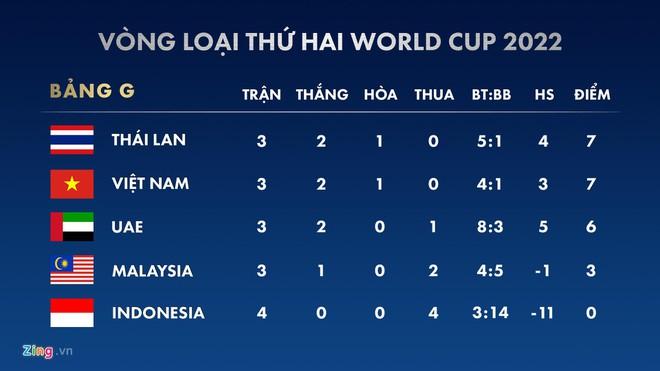 Không có chuyện UAE tính chơi phòng ngự trước Việt Nam-2