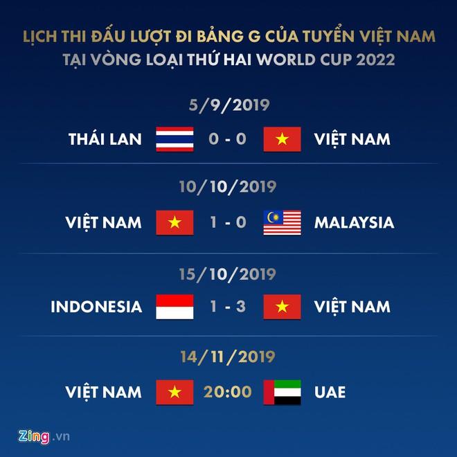 HLV Park: UAE sẽ cố chơi tất tay với chúng ta-3