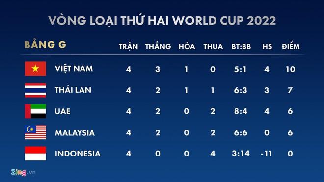Đây là thời kỳ đẹp nhất của bóng đá Việt Nam-5