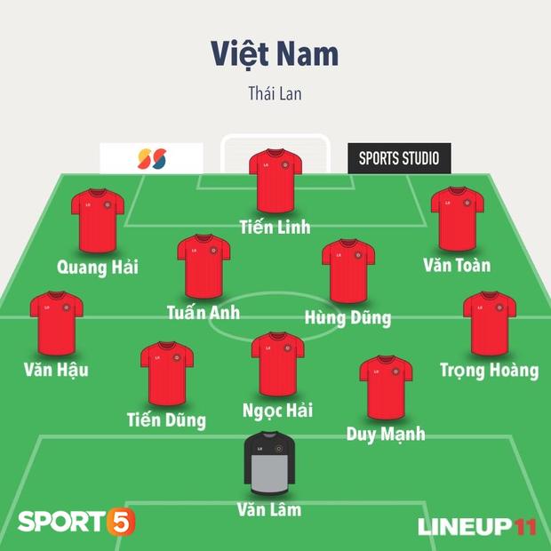 Văn Lâm cản phá 11 m, Việt Nam hòa Thái Lan ở vòng loại World Cup-39