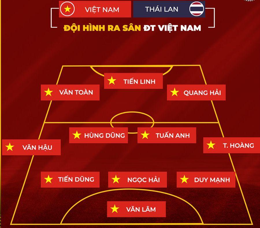 Văn Lâm cản phá 11 m, Việt Nam hòa Thái Lan ở vòng loại World Cup-24