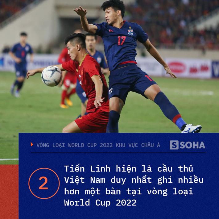 Việt Nam chạm đến điểm số lịch sử, Đặng Văn Lâm trở thành hung thần của các quả penalty-4