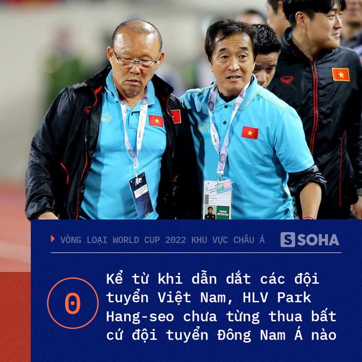 Việt Nam chạm đến điểm số lịch sử, Đặng Văn Lâm trở thành hung thần của các quả penalty-6