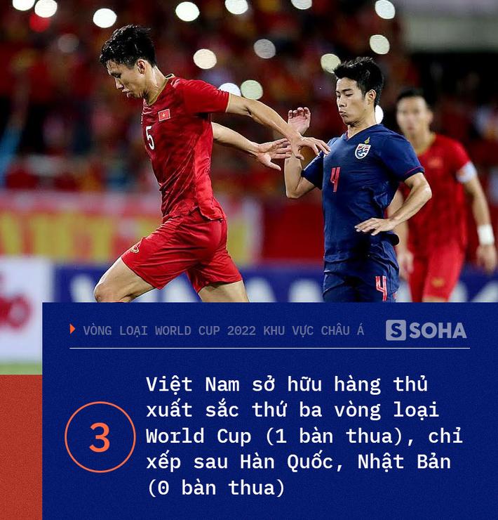 Việt Nam chạm đến điểm số lịch sử, Đặng Văn Lâm trở thành hung thần của các quả penalty-8