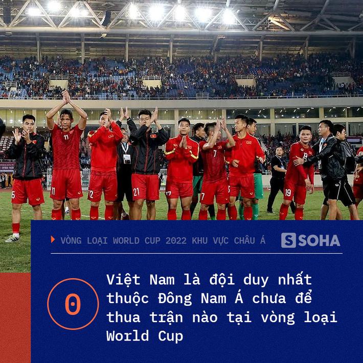 Việt Nam chạm đến điểm số lịch sử, Đặng Văn Lâm trở thành hung thần của các quả penalty-9